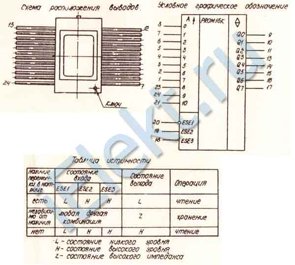 556РТ7А схема расположения