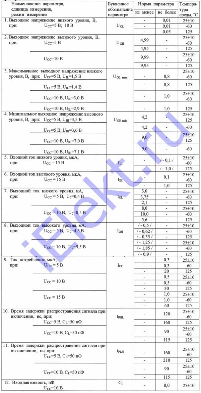 564ПУ4 предельные параметры.
